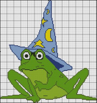 Wizard Frog